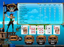Jokers wild video poker game